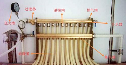 天津地暖分水器